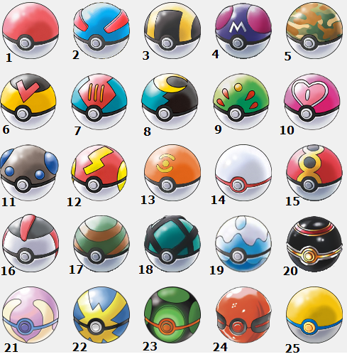 The 25 Poké Ball variants found in the main series