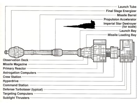 Galaxy Gun schematics