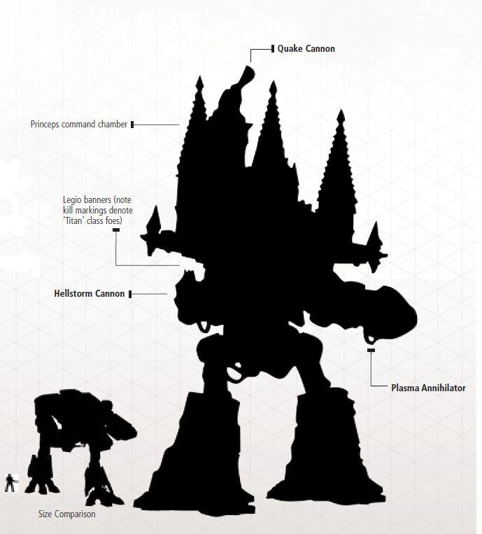 Imperator War Titan as compared to a Warhound Titan (note: extremely rare and costly, but absolutely devastating in combat)