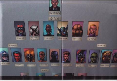 The Boys surveillance breakdown of the G-Teams