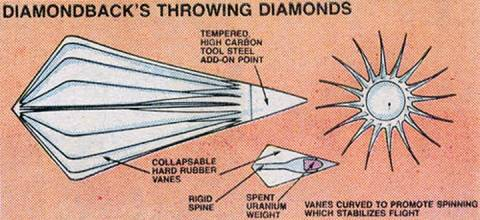 Schematic of a throwing diamond