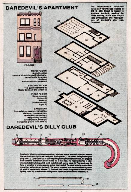 Cross Section of the Billy Club