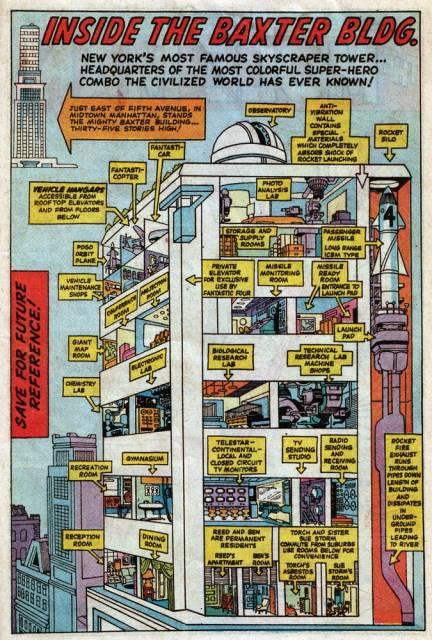 Baxter Building layout
