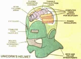 Unicorn's helmet