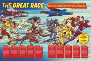 Cheetah racing