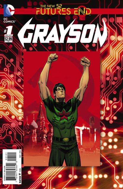 Grayson: Futures End