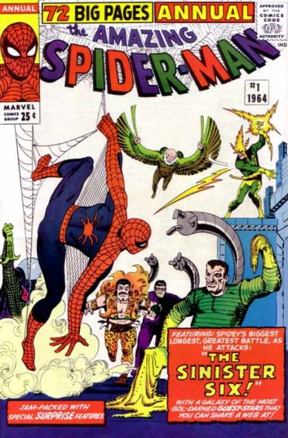 Origin of the Sinister Six