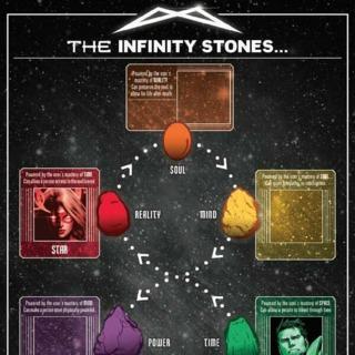 Infinite Destinies