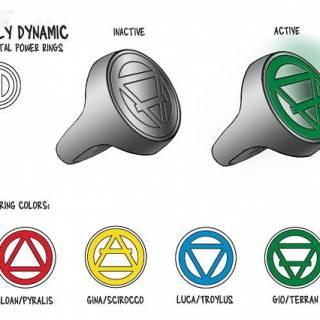 Elemental Power Ring